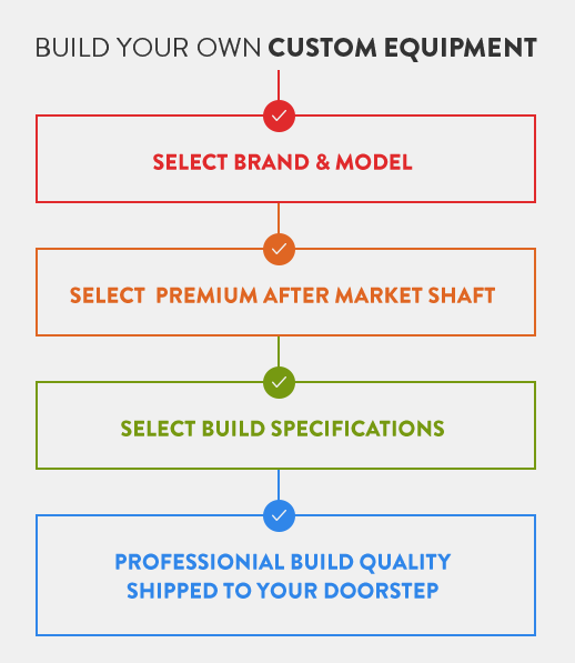 Build your own custom equipment